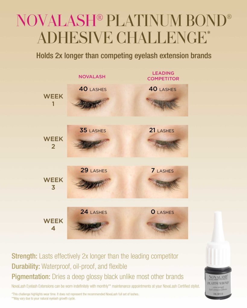 Eyelash Extensions Frequently Asked Questions Beautiful Remedy